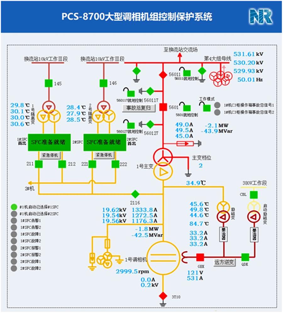 06 PCS-8700大型调相机组控制保护系统.png