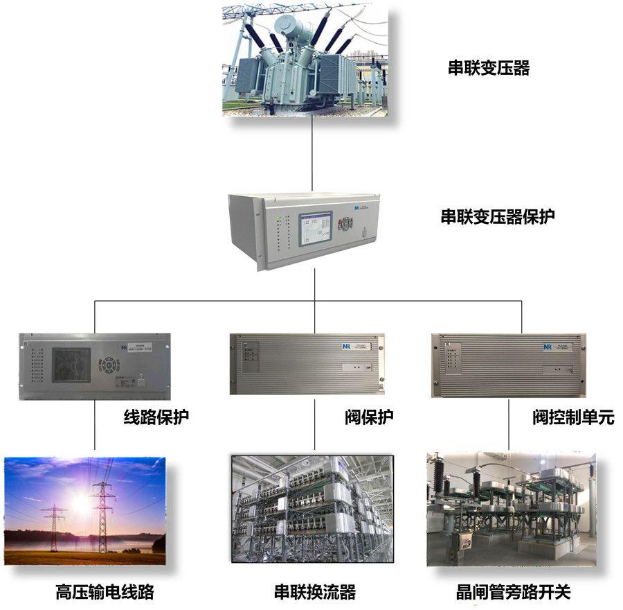 07 串联变压器保护关键技术.jpg