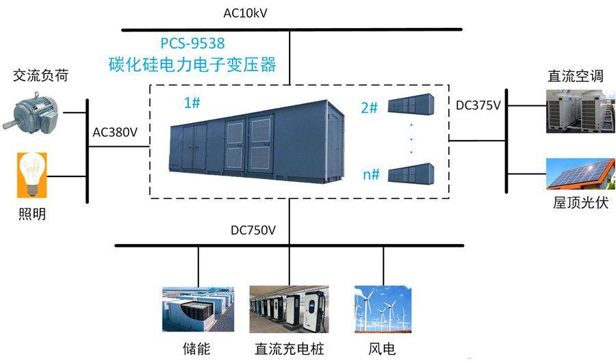 08 PCS-9538碳化硅电力电子变压器.jpg