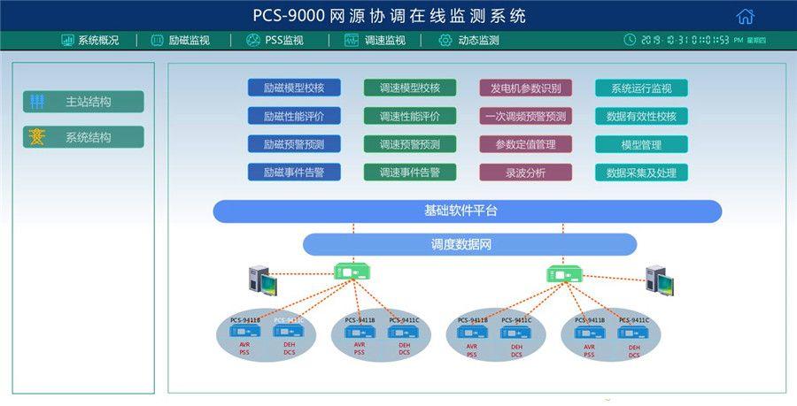09 PCS-9000网源协调在线监测系统.jpg
