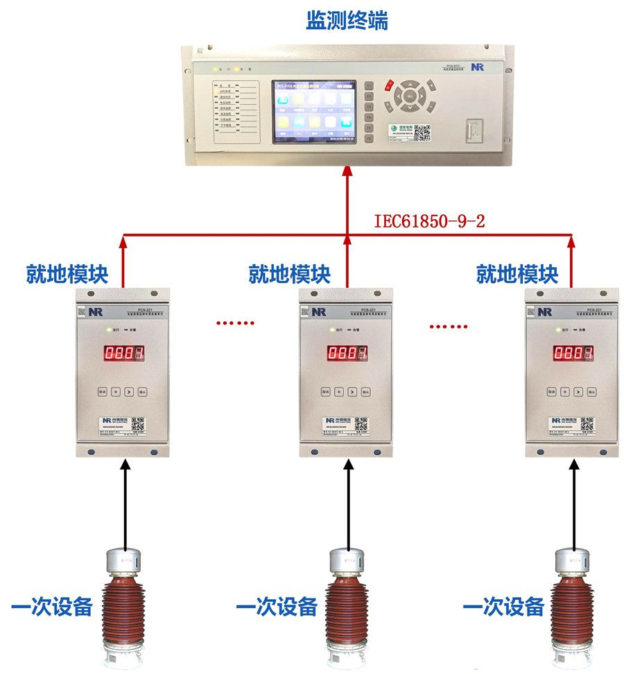 11 PCS系列分布式电能质量监测装置.jpg